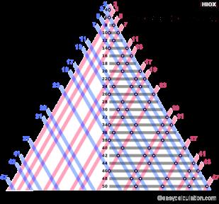 goldbach-conjecture